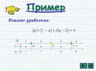 Решите уравнение: _ + _ + + _ + + + + _ + 0 2 7