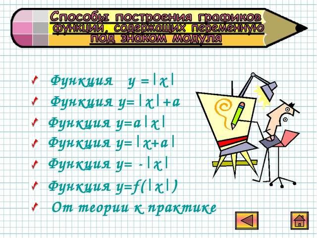 Функция у =|х| Функция у=|х|+а Функция у=а|х| Функция у=|x+a| Функция y= -|x...