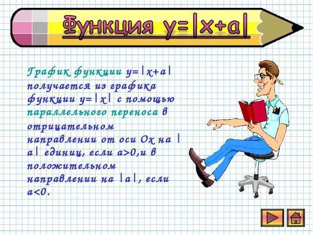 График функции у=|x+a| получается из графика функции y=|x| с помощью параллел...