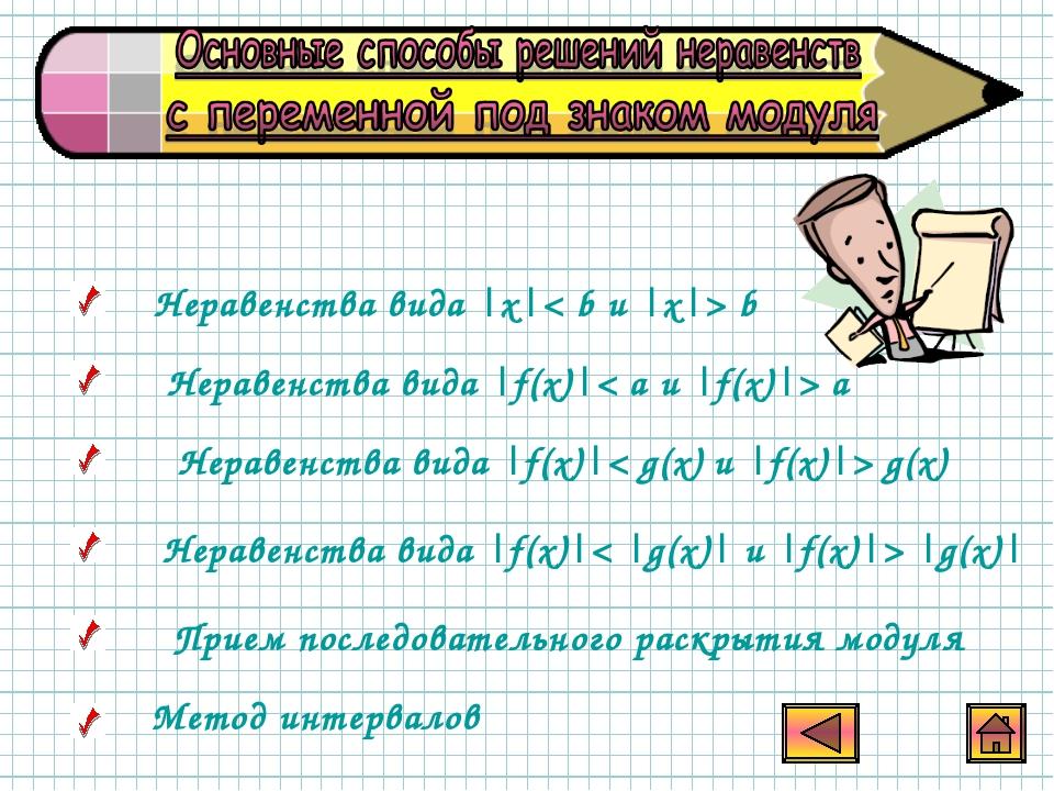 Неравенства вида |x|< b и |x|> b Неравенства вида |f(x)|< a и |f(x)|> a Нера...