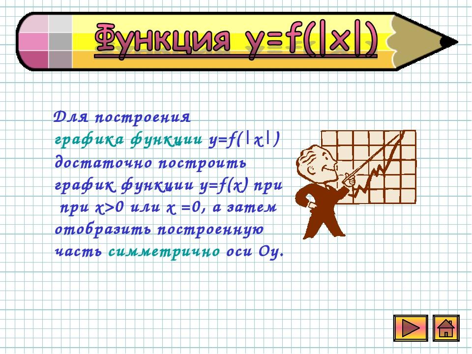 Для построения графика функции y=f(|x|) достаточно построить график функции...
