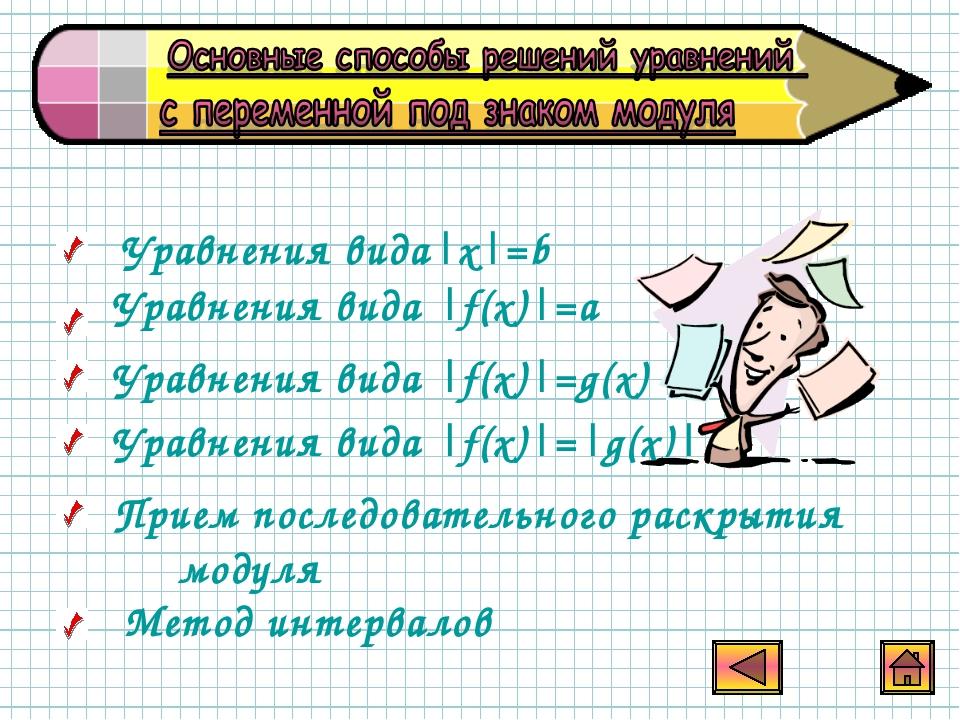 Уравнения вида|х|=b Уравнения вида |f(x)|=a Уравнения вида |f(x)|=g(x) Уравне...