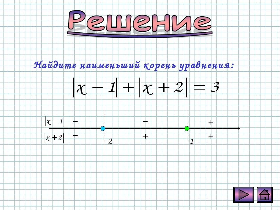 Найдите наименьший корень уравнения: _ _ _ + + 1 -2 +