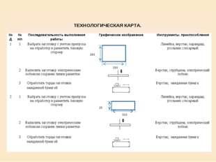 ТЕХНОЛОГИЧЕСКАЯ КАРТА. № Д№ п/пПоследовательность выполнения работыГрафиче