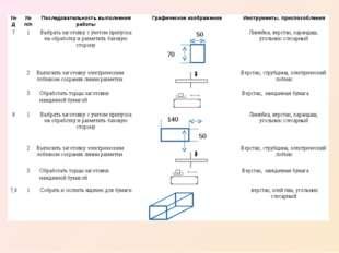 № Д№ п/пПоследовательность выполнения работыГрафическое изображениеИнстру