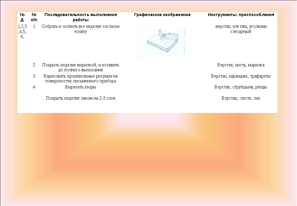 № Д№ п/пПоследовательность выполнения работыГрафическое изображениеИнстру...