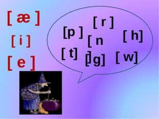[ i ] [p ] [ n ] [ g] [ w] [ t] [ æ ] [ e ] [ h] [ r ]