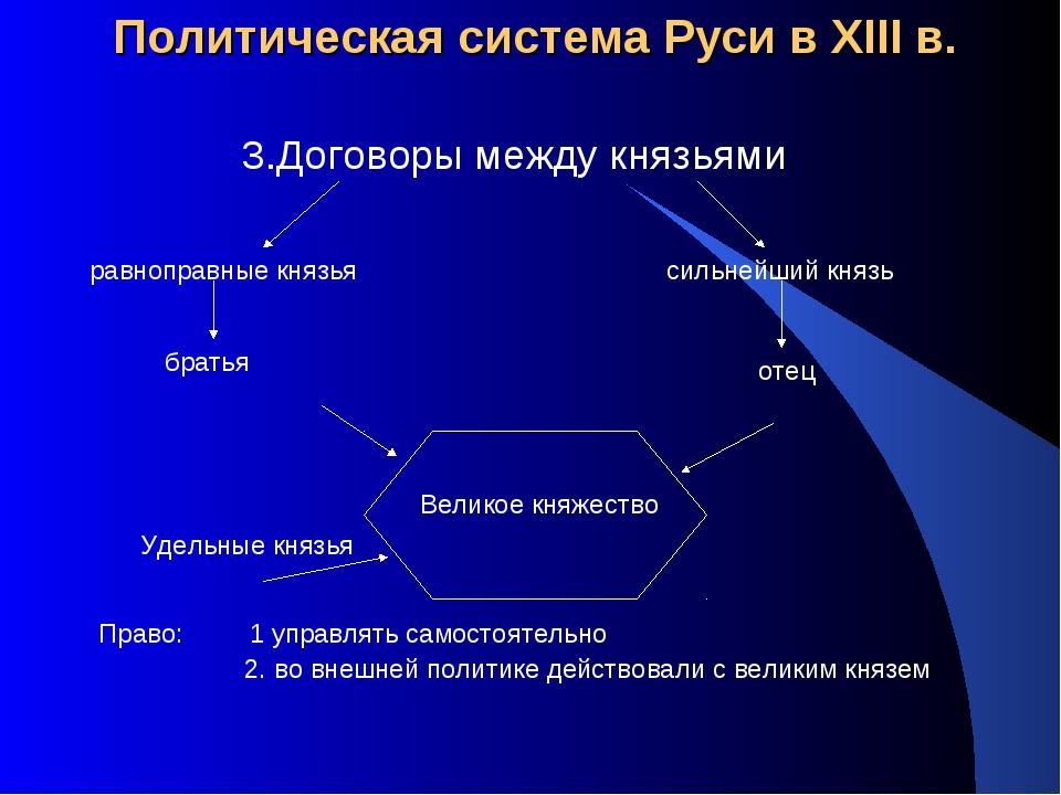 Политическая система Руси в XIII в. 3.Договоры между князьями равноправные кн...