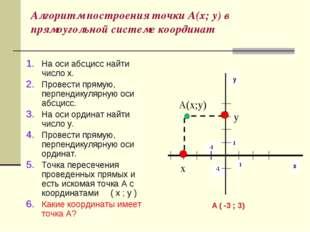 Алгоритм построения точки А(х; у) в прямоугольной системе координат На оси аб