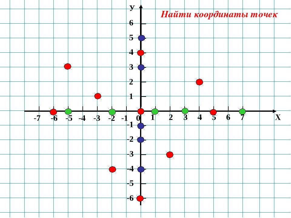 Найти координаты точек