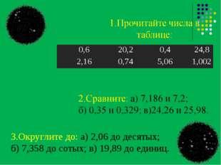 3.Округлите до: а) 2,06 до десятых; б) 7,358 до сотых; в) 19,89 до единиц. 0,