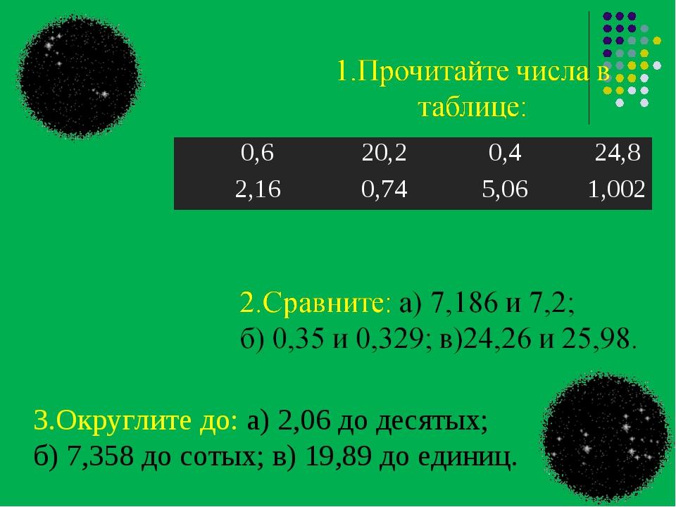 3.Округлите до: а) 2,06 до десятых; б) 7,358 до сотых; в) 19,89 до единиц. 0,...
