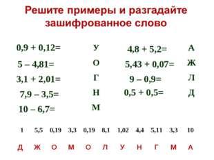0,9 + 0,12= 4,8 + 5,2= 5 – 4,81= 10 – 6,7= 7,9 – 3,5= 3,1 + 2,01= У О Г Н М 5
