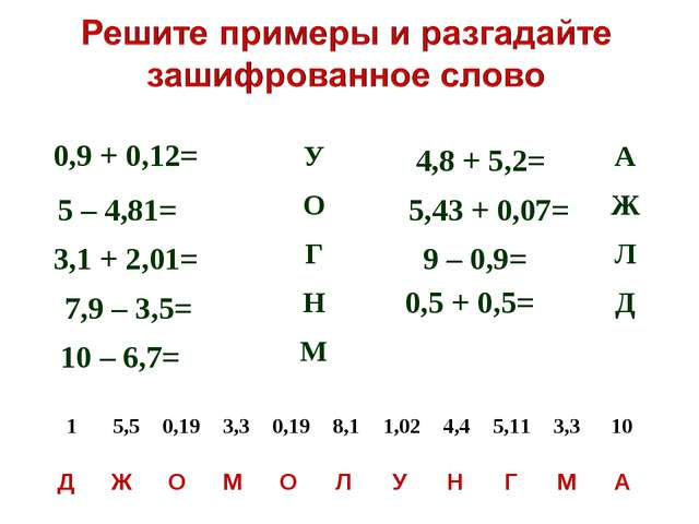 0,9 + 0,12= 4,8 + 5,2= 5 – 4,81= 10 – 6,7= 7,9 – 3,5= 3,1 + 2,01= У О Г Н М 5...