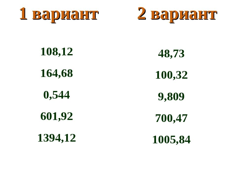 1 вариант2 вариант 108,12 164,68 0,544 601,92 1394,12 48,73 100,32 9,809 70...