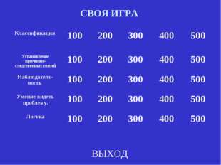 СВОЯ ИГРА ВЫХОД Классификация 100200300400500 Установление причинно-след