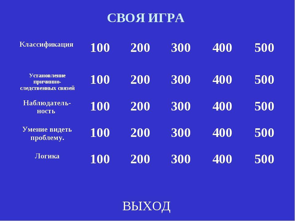 СВОЯ ИГРА ВЫХОД Классификация 100200300400500 Установление причинно-след...