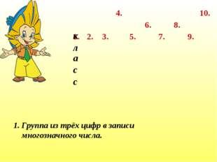 1. 2. 3. 4. 7. 6. 5. 8. 9. 10. Группа из трёх цифр в записи многозначного чис