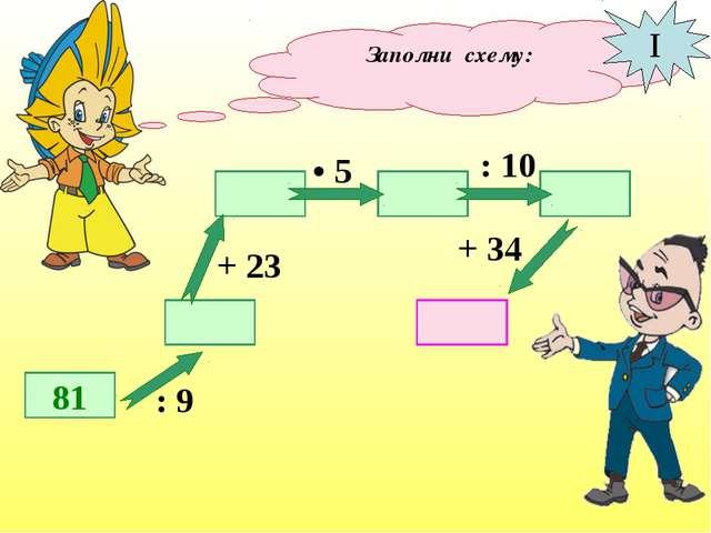 Заполни схему: 81 : 9 + 23 • 5 : 10 + 34 I