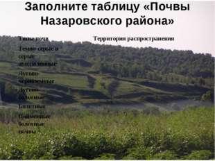 Заполните таблицу «Почвы Назаровского района» Типы почвТерритория распростра