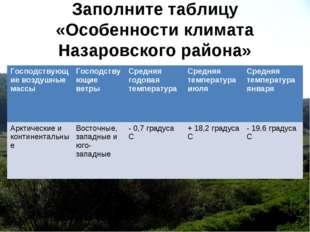 Заполните таблицу «Особенности климата Назаровского района» Господствующие во