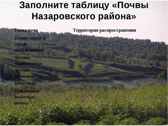 Заполните таблицу «Почвы Назаровского района» Типы почвТерритория распростра...
