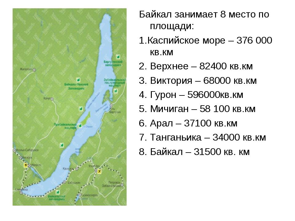 Байкал занимает 8 место по площади: 1.Каспийское море – 376 000 кв.км 2. Верх...