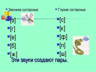 Эти звуки создают пары. Звонкие согласные [з] [г] [в] [б] [ж] Глухие согласны