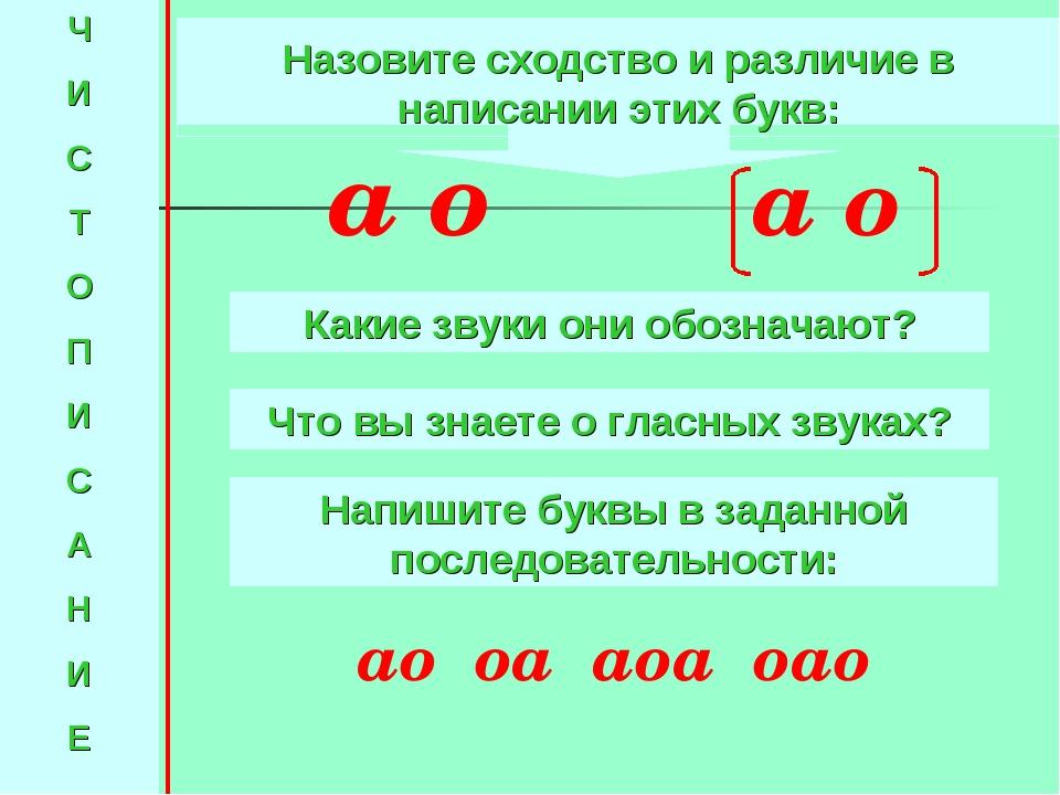 Ч И С Т О П И С А Н И Е Назовите сходство и различие в написании этих букв: а...
