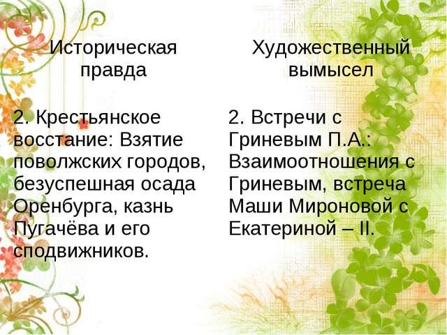 Историческая правда Художественный вымысел 2. Крестьянское восстание: Взяти...