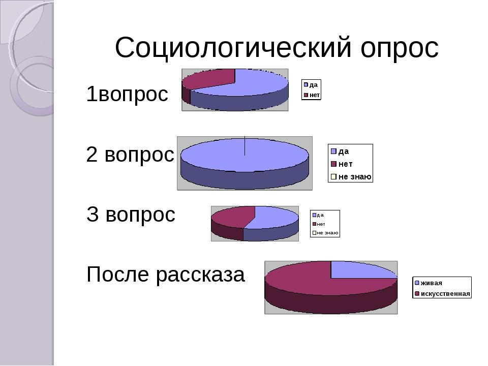 Социологический опрос 1вопрос 2 вопрос З вопрос После рассказа