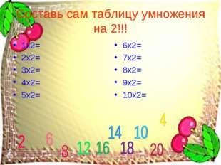 Составь сам таблицу умножения на 2!!! 1x2= 2x2= 3x2= 4x2= 5x2= 6x2= 7x2= 8x2=