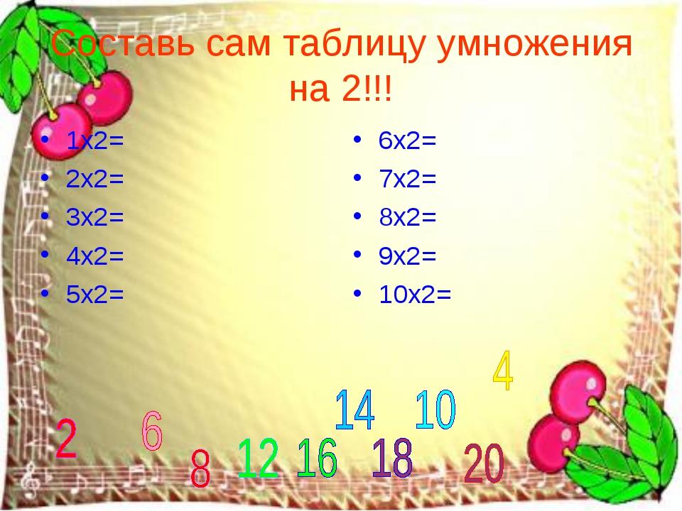 Составь сам таблицу умножения на 2!!! 1x2= 2x2= 3x2= 4x2= 5x2= 6x2= 7x2= 8x2=...