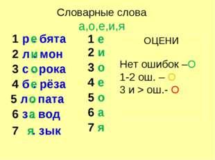 1 р . бята 2 л . мон 3 с . рока 5 л . пата 6 з . вод 7 . зык а е и о о е я 1