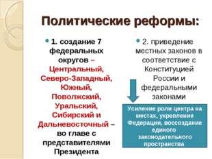 Политические реформы: 1. создание 7 федеральных округов – Центральный, Северо