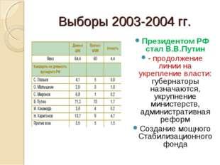 Выборы 2003-2004 гг. Президентом РФ стал В.В.Путин - продолжение линии на укр
