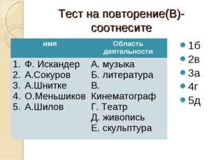 Тест на повторение(В)- соотнесите 1б 2в 3а 4г 5д имяОбласть деятельности Ф.