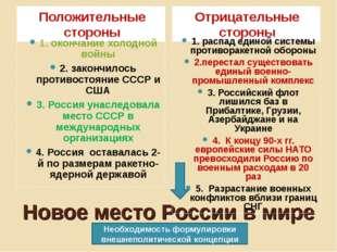 Новое место России в мире Положительные стороны Отрицательные стороны 1. окон