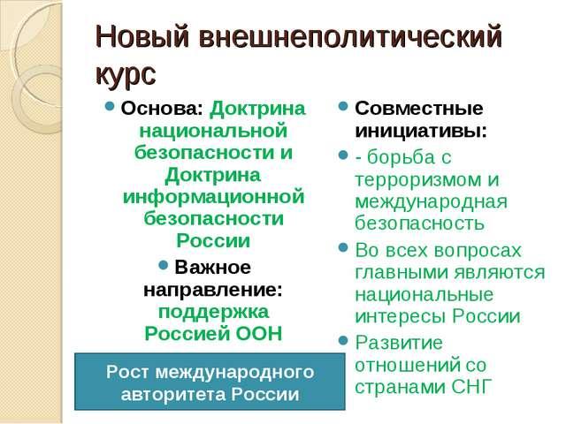 Новый внешнеполитический курс Основа: Доктрина национальной безопасности и До...