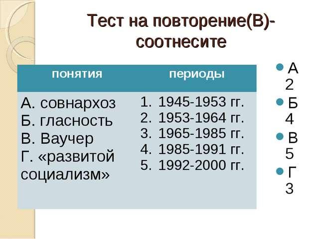 Тест на повторение(В)- соотнесите А2 Б4 В5 Г3 понятияпериоды А. совнархоз Б....