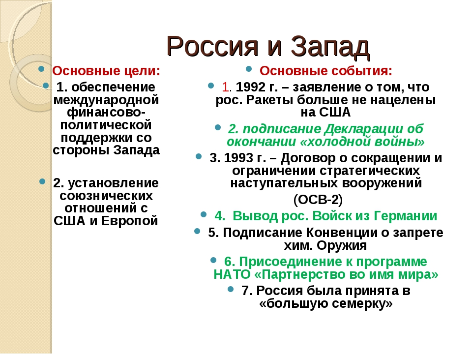 Россия и Запад Основные цели: 1. обеспечение международной финансово-политиче...