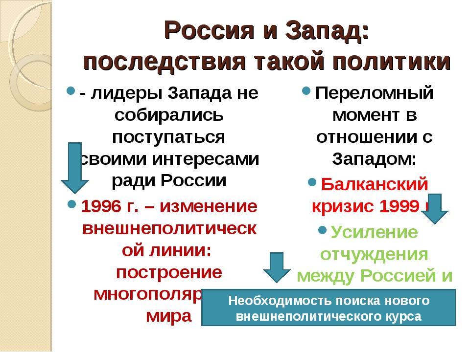 Россия и Запад: последствия такой политики - лидеры Запада не собирались пост...