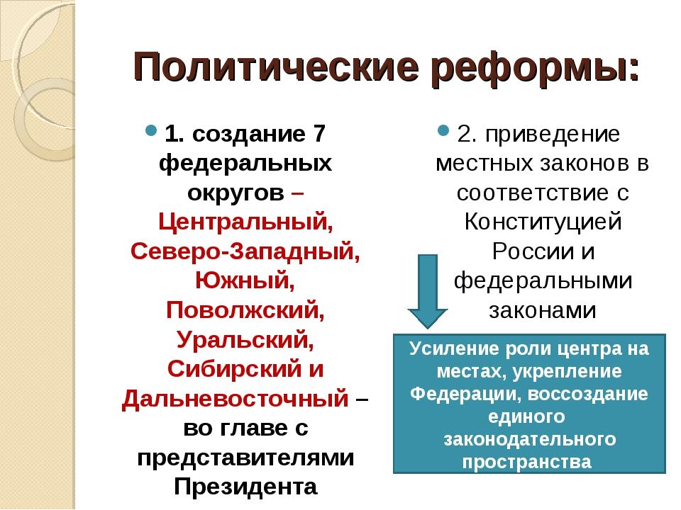 Политические реформы: 1. создание 7 федеральных округов – Центральный, Северо...