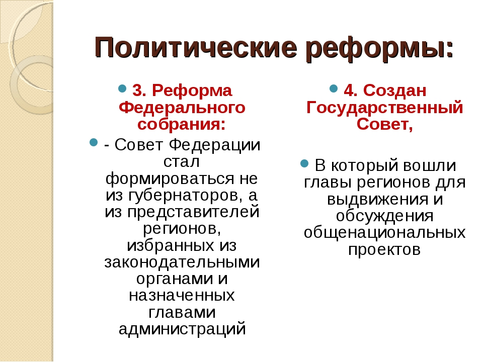 Политические реформы: 3. Реформа Федерального собрания: - Совет Федерации ста...