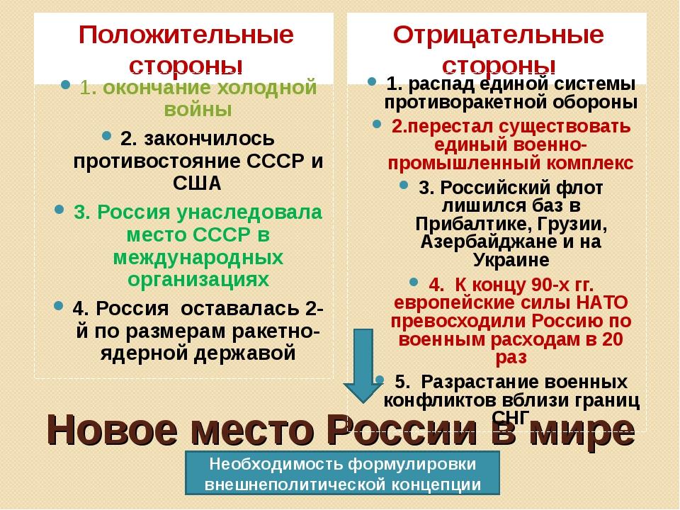 Новое место России в мире Положительные стороны Отрицательные стороны 1. окон...