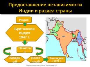 Британская Индия 1947 г. Индия Пакистан Западный Восточный Бангладеш с 1971 г