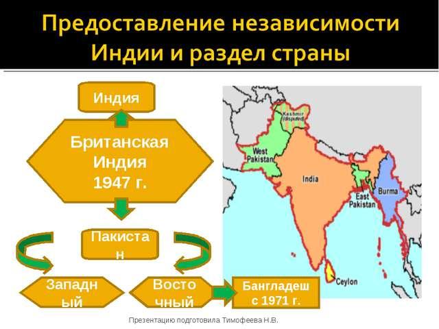 Британская Индия 1947 г. Индия Пакистан Западный Восточный Бангладеш с 1971 г...