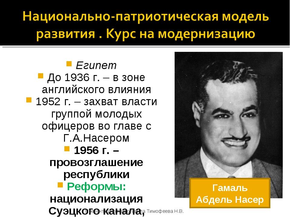 Египет До 1936 г. – в зоне английского влияния 1952 г. – захват власти группо...