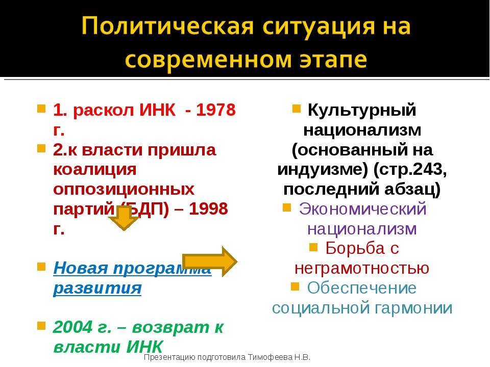 1. раскол ИНК - 1978 г. 2.к власти пришла коалиция оппозиционных партий (БДП)...