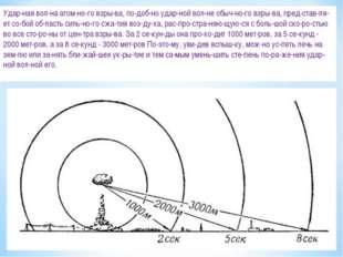 Ударная волна атомного взрыва, подобно ударной волне обычного взры